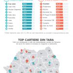 infografic_magazine_restaurante